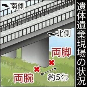 兵庫県伊丹市にある猪名川河川敷でバラバラ殺人事件【続報】