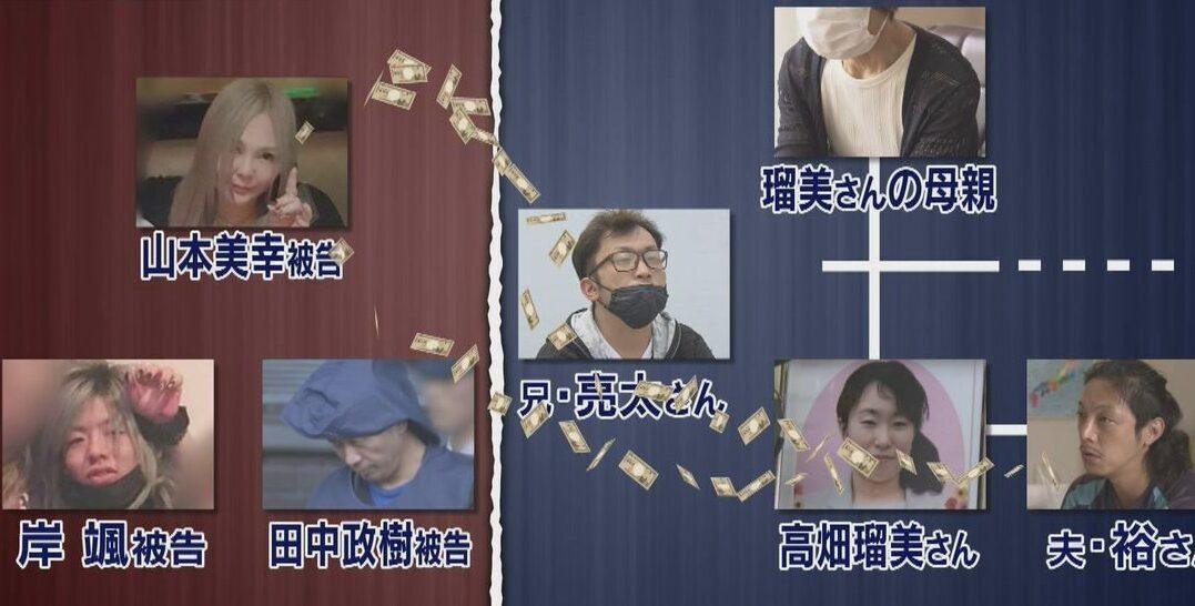 太宰府市で同居人の女性を暴行して殺害した容疑者を恐喝で再逮捕