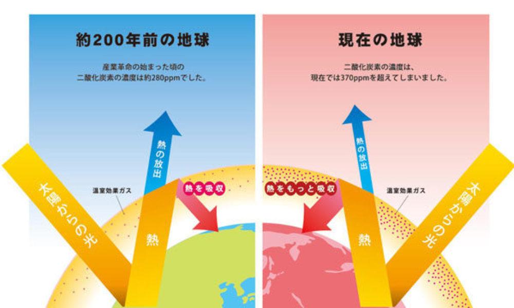 大気中の二酸化炭素の排出源は人類の活動が原因だと断定