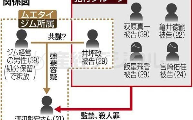 滋賀県近江八幡市の自宅で知人男性を監禁して殺害