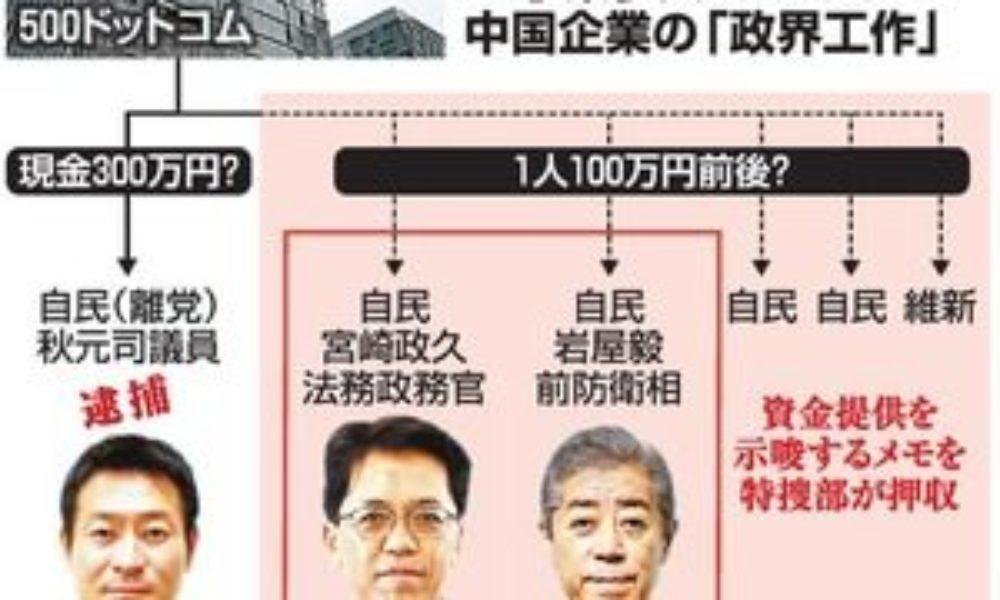 カジノを含む統合型リゾート事業を巡る汚職事件の中心人物への贈賄事件