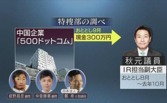 統合リゾート型のカジノを含むIR事業展開を巡る汚職事件