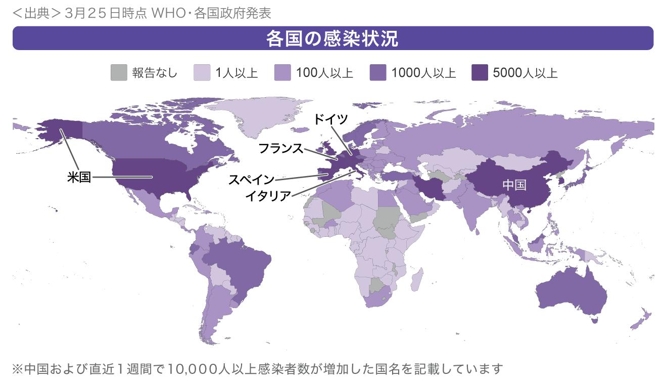 新型コロナウィルスに感染している患者が世界で凡そ70万人以上