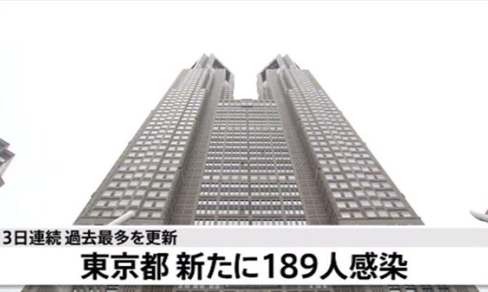 日本国内での新型コロナウイルスの感染者数が6千人を超え東京では189人