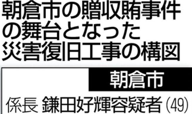 福岡県朝倉市で災害の復旧工事を巡る業者側と市職員による贈収賄の裁判