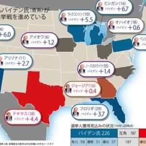 米国の大統領選は激戦区での各得票数次第では新大統領の誕生