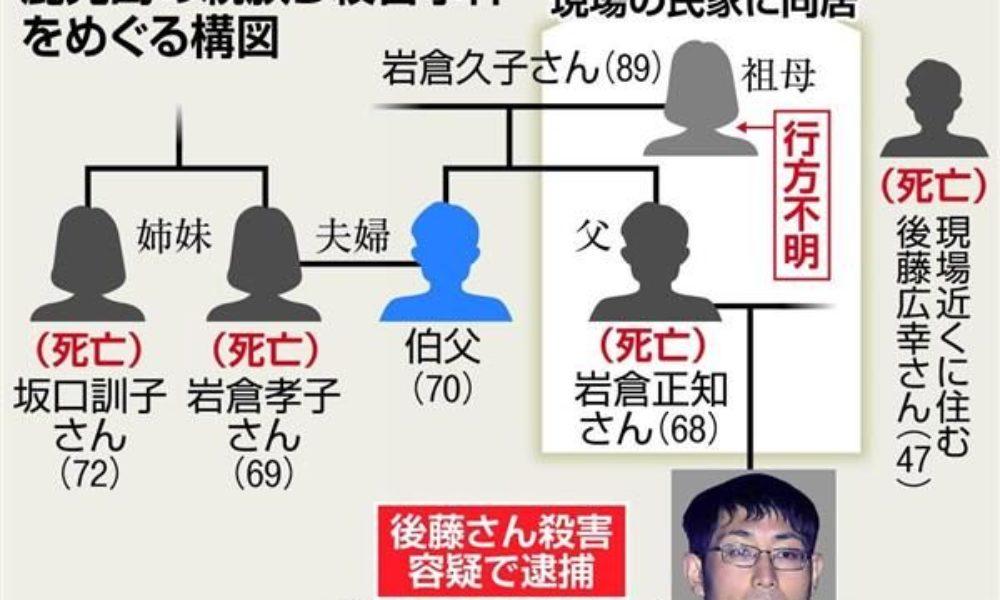 鹿児島県日置市で親族らの5人を殺害した男の裁判で死刑求刑